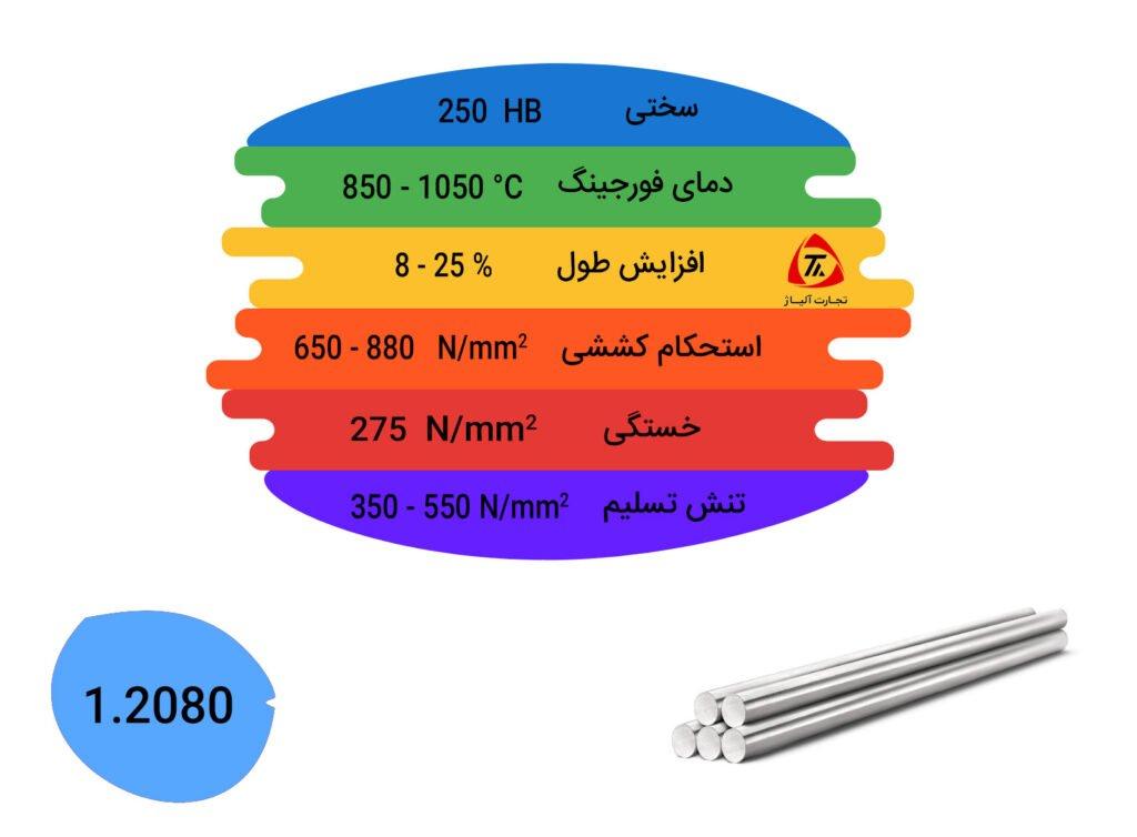 مشخصات مکانیکی و فیزیکی فولاد 1.2080