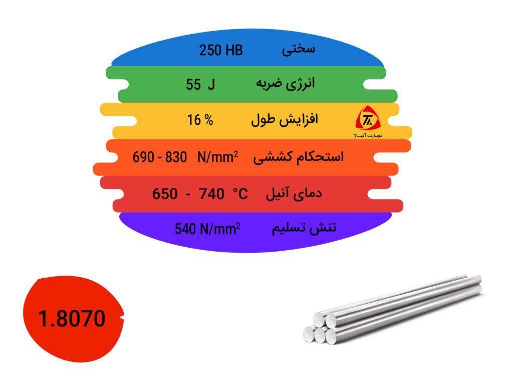 مشخصات فیزیکی و مکانیکی فولاد 1.8070