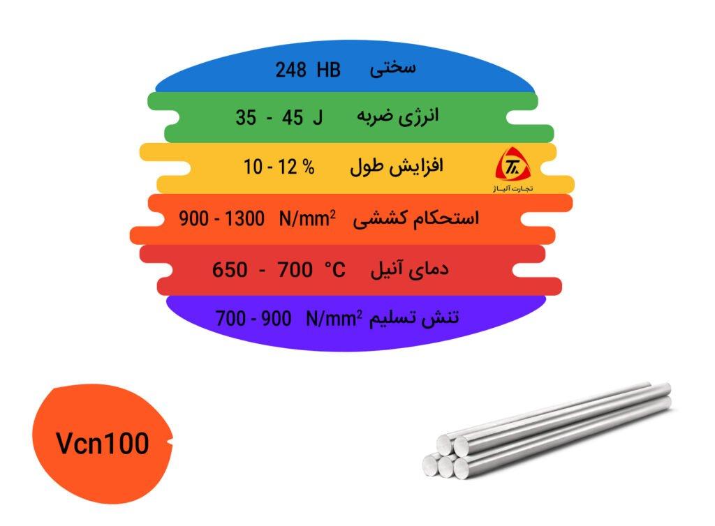 مشخصات فیزیکی و مکانیکی فولاد Vcn100